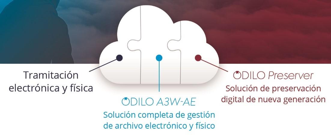 nube_todo_archivo_web