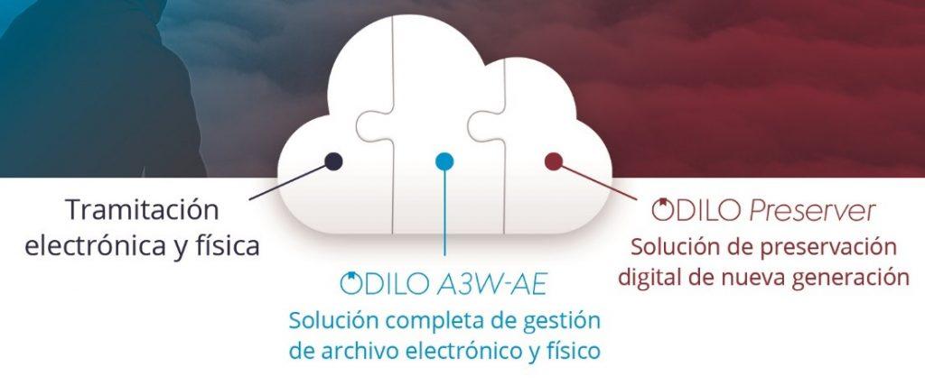 Odilo apoyando a los archivos en El Molar el jueves 15 y viernes 16 junio