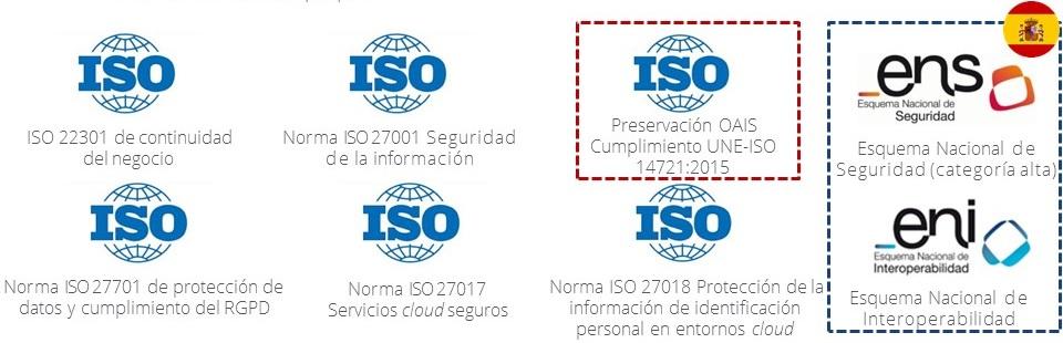 entornos certificados y seguros para la gestión de archivos
